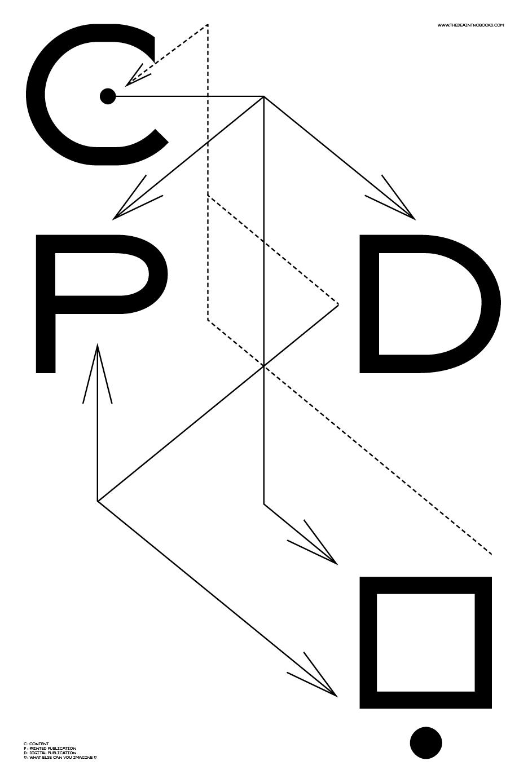 C : Content / P : Printed Publication / D : Digital Publication / ? : What Else Can You Imagine?